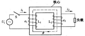 理想变压器工作原理