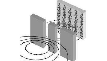 波粒二象性之波动性