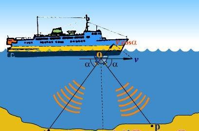 多普勒效应与雷达