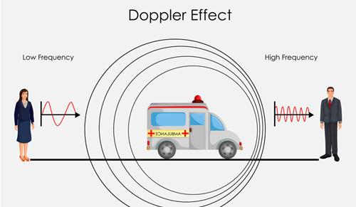 多普勒效应