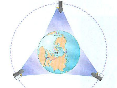 人造地球同步卫星