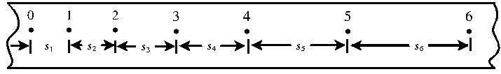 纸带的逐差法公式